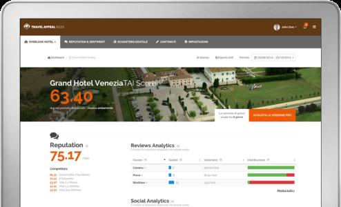 travel appeal: partnerdigitale