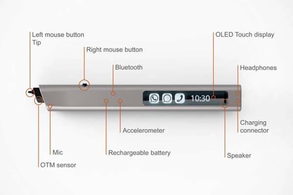 phree penna digitale:  partnerdigitale.com